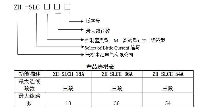 小电流选线装置是工业现场电路保护系统的组成部分,该装置能够在电路系统发生接地(弧光或金属性)现象时准确判断出故障出现的位置,并把信息进行远程传输,从而方便现场人员检修。 功能及特点 该装置结构采用模块化设计,主控片采用16位高速度自带数据采集模块的高性能单片机,各模块之间采用可冗余校验、多主发送的CAN通讯方式进行数据交换及共享。面板采用显示屏及简单的5键操作功能进行人机对话。 系统采用双看门狗方式来检测系统的运行;较宽的工作输入电压,较高的电流信号测量精度;具备故障和设置信息的记忆功能;具备实时数据和故